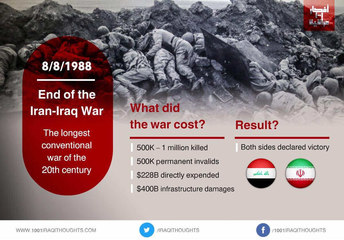 Před 30 lety skončila íránsko-irácká válka