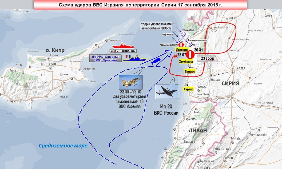 Bude sestřelení ruského letadla u pobřeží Sýrie znamenat konec Rusko-Izraelské spolupráce?