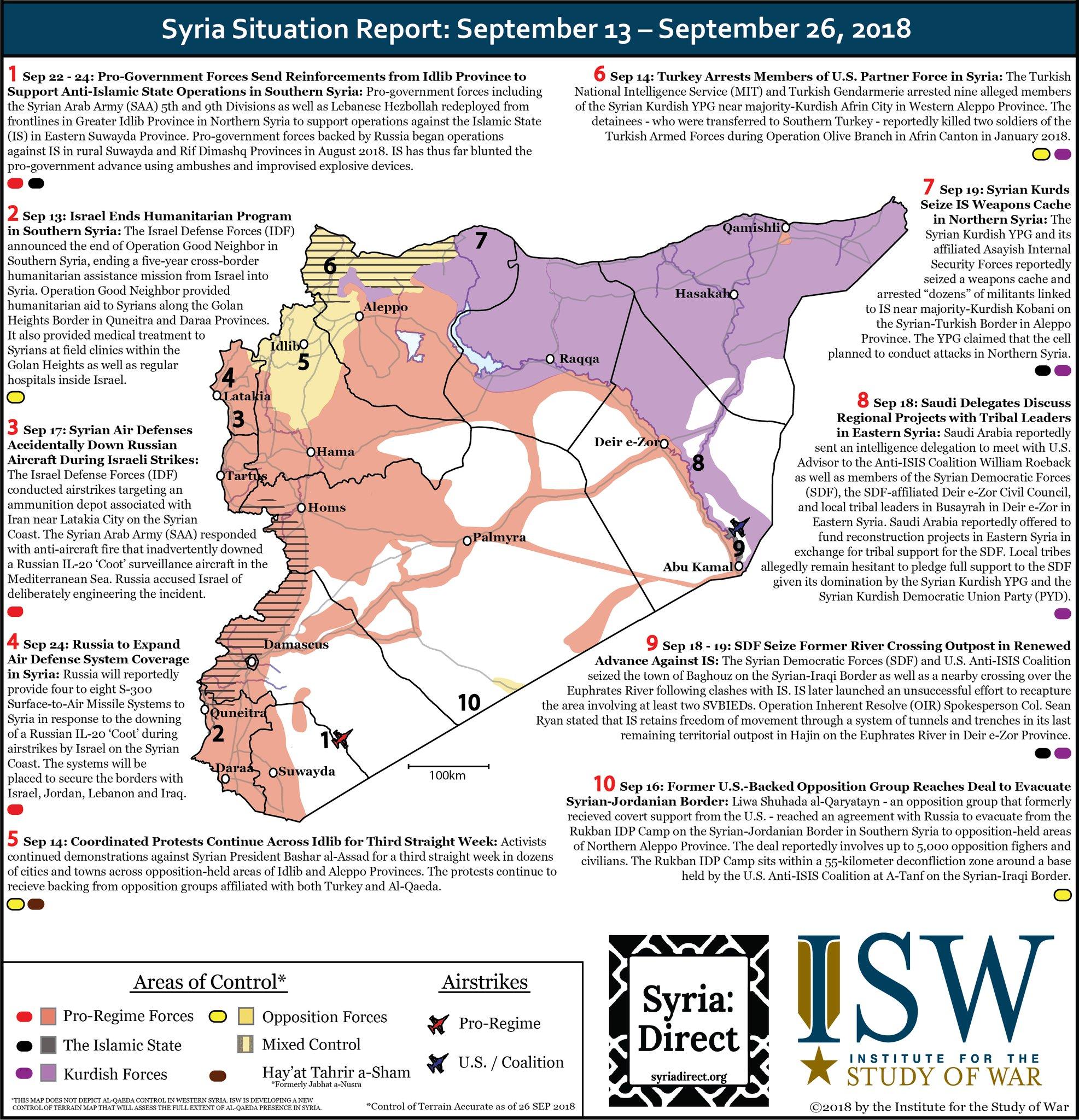 Současné aktivity v Sýrii