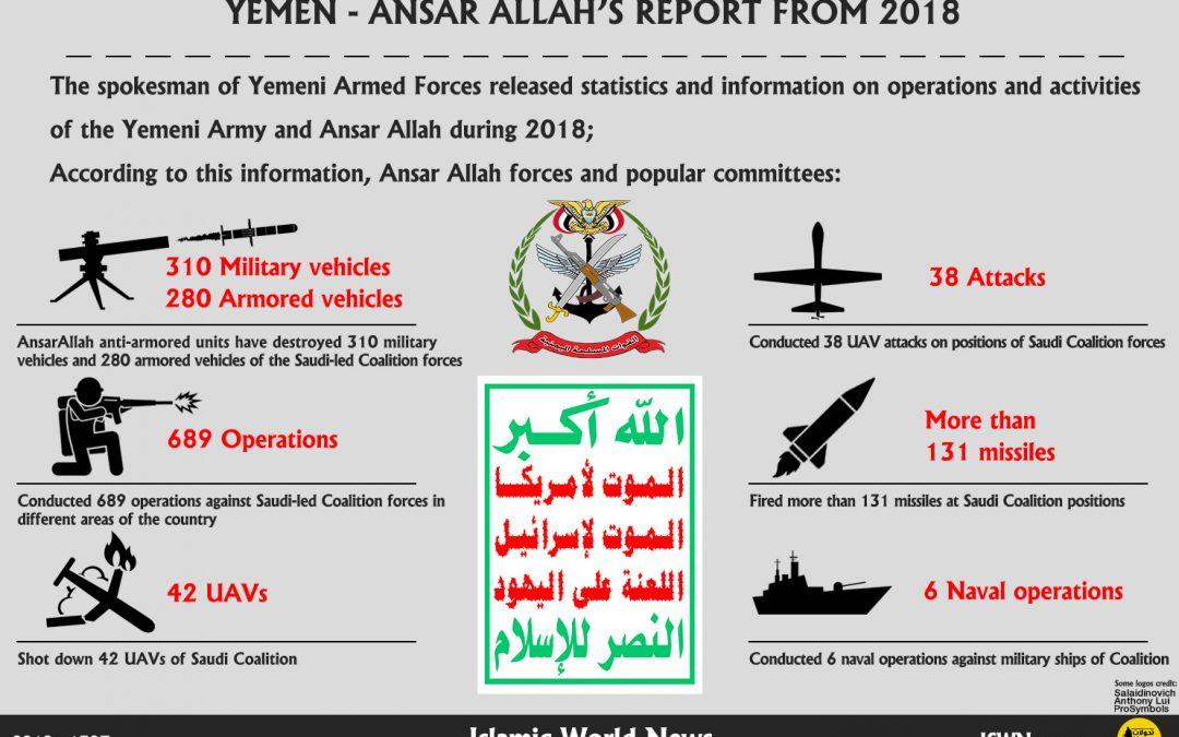 Úspěchy jemenských Hútiú za rok 2018
