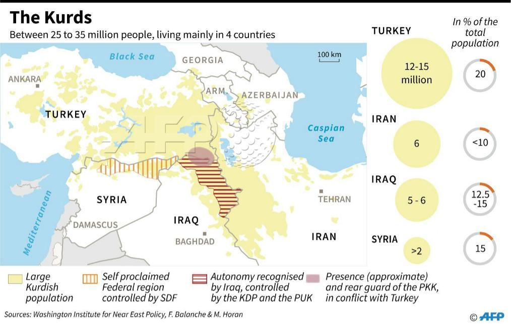 Mapa kurdského obyvatelstva