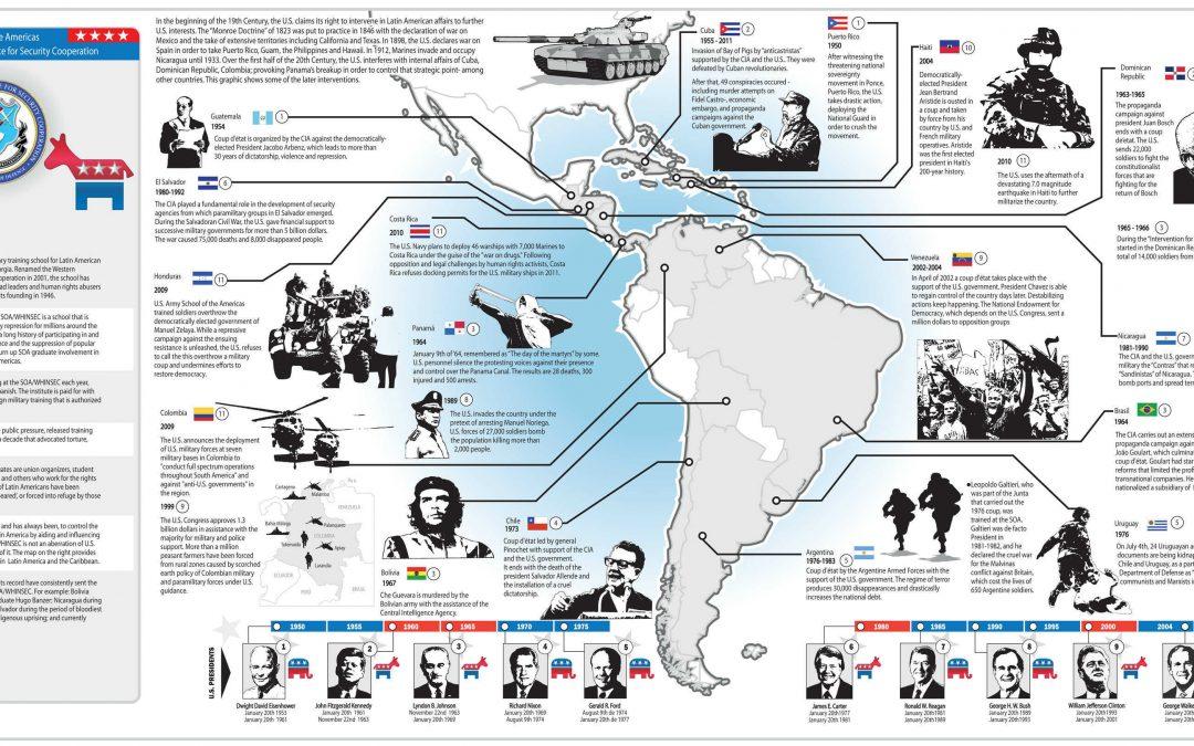 Historie vojenských intervencí USA v latinské Americe