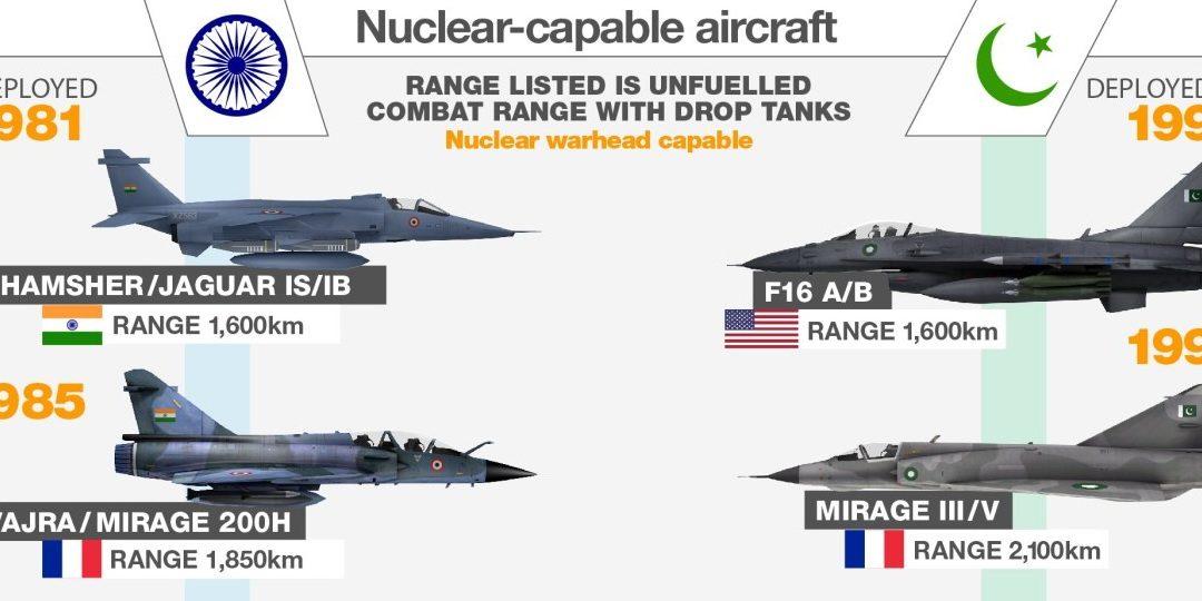 Infografika: vojenské srovnání Indie a Pákistánu