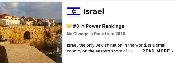 Země menší než ČR – Izrael je hodnocena jako osmá nejmocnější země světa