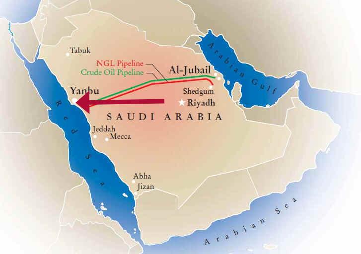 Útoky na ropný průmysl v Saúdské Arábii