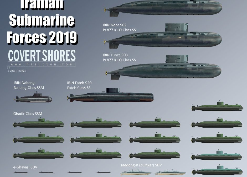Íránské ponorky