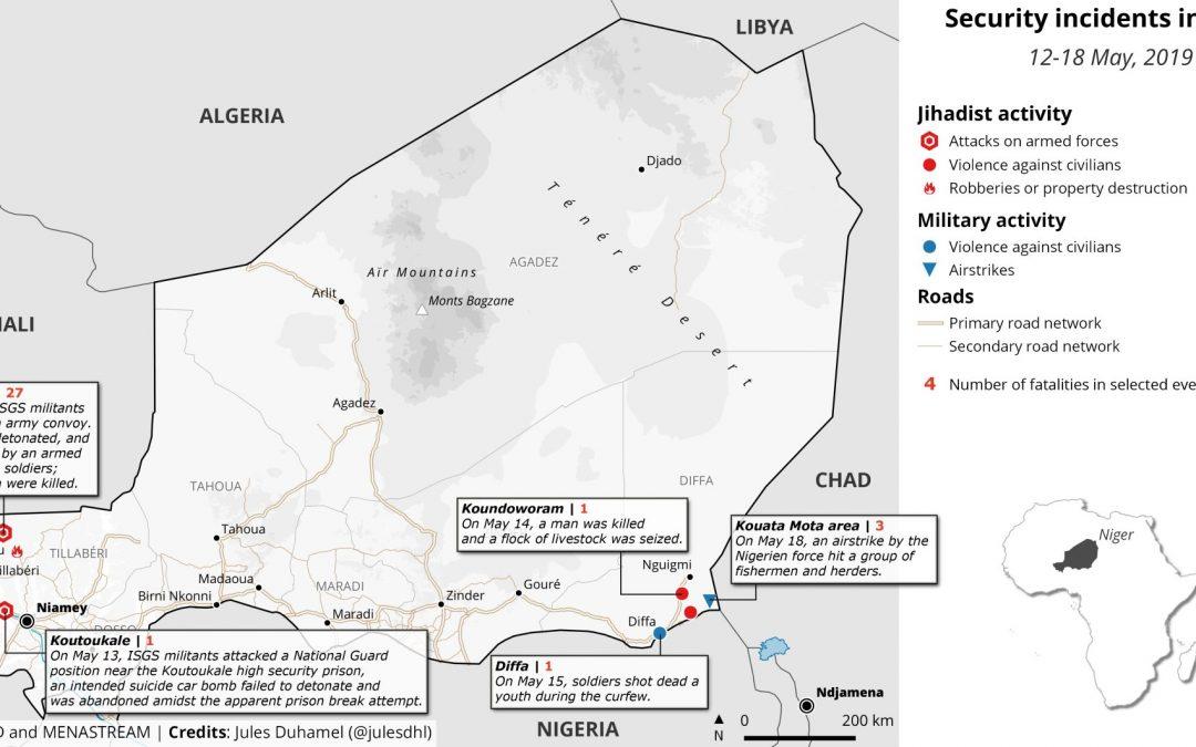 Bezpečnostní situace v Nigeru