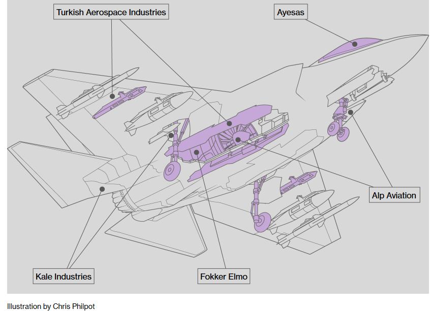 Turecko dostalo ultimátum ohledně nákupu ruského systému S-400