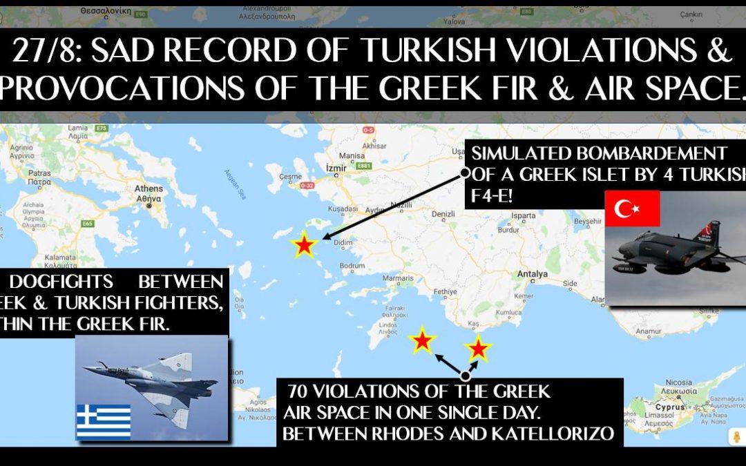 Turecké simulované nálety na Řecko