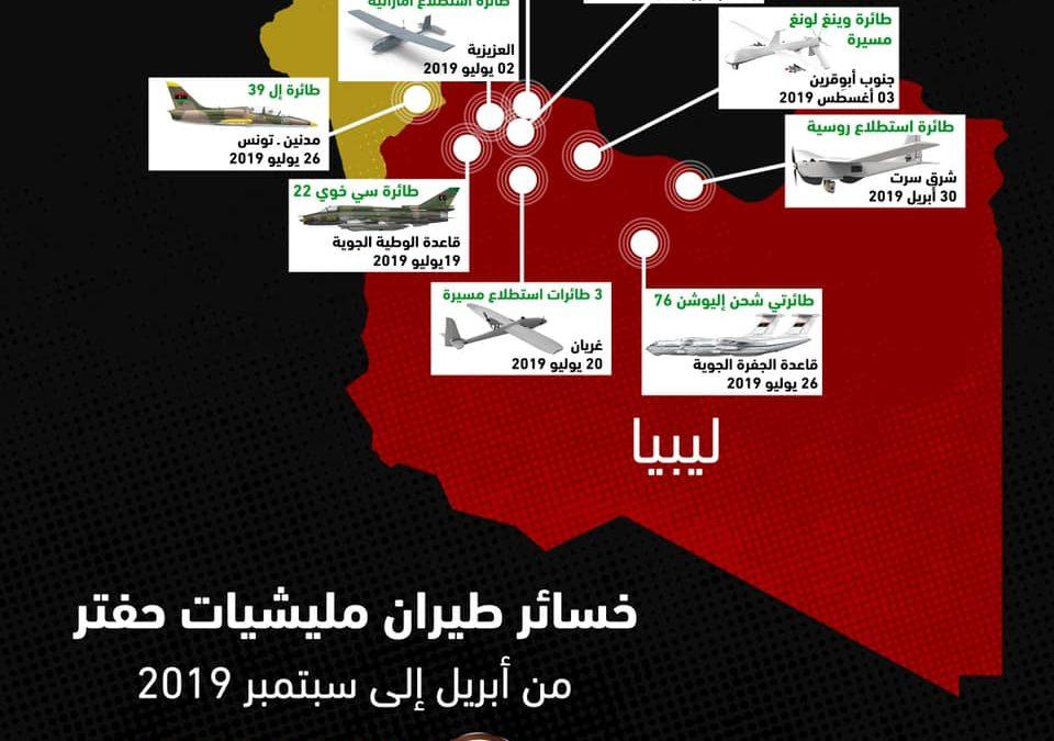 Ztráty letectva LNA v Libyi