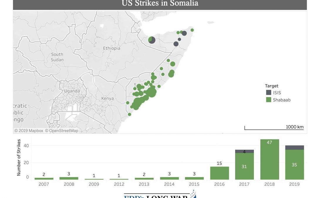 Již 41 nálet USAF letos v Somálsku