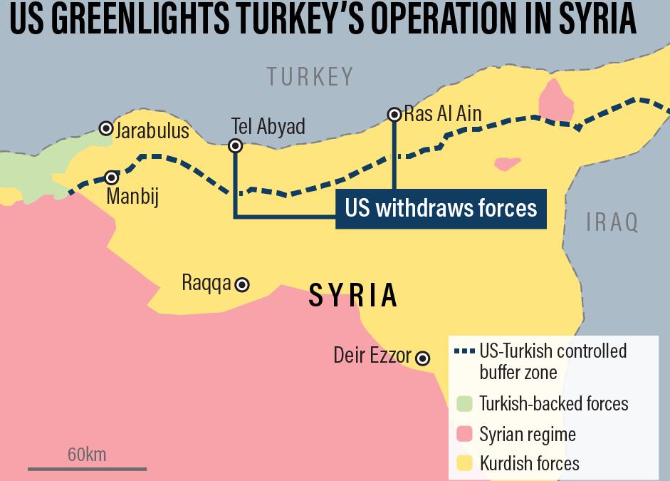 Situace v Sýrii před tureckou invazí