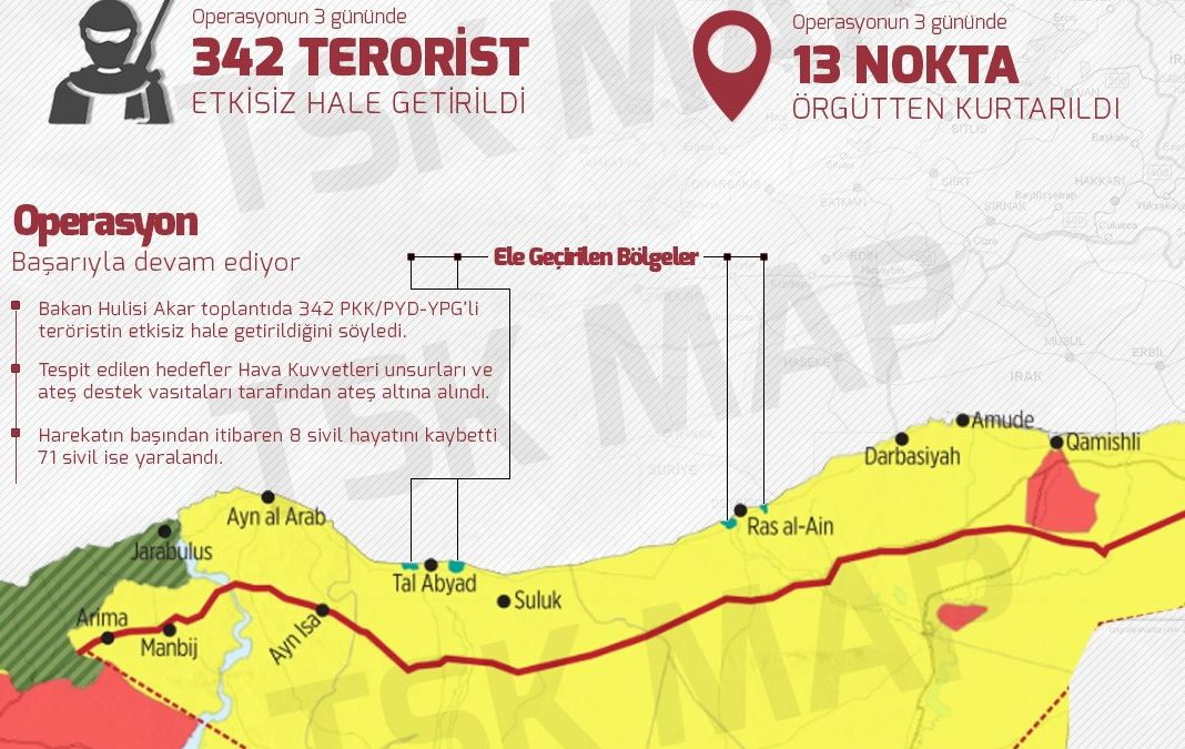 Postup turecké armády v Sýrii