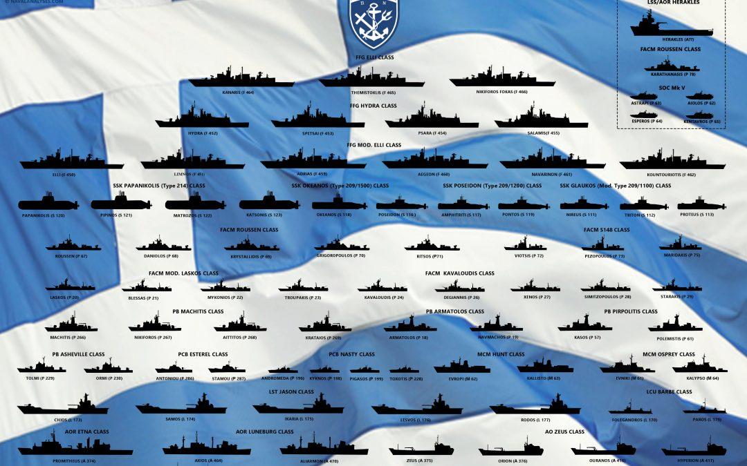 Řecké námořnictvo
