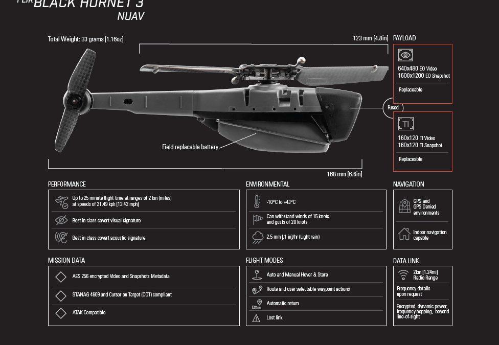 US Army obdrží miniaturní drony Black Hornet od firmy FLIR
