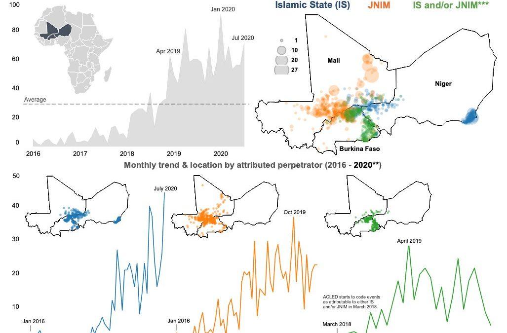 Mapa džihádistických útoků v SAHELu 2016-20