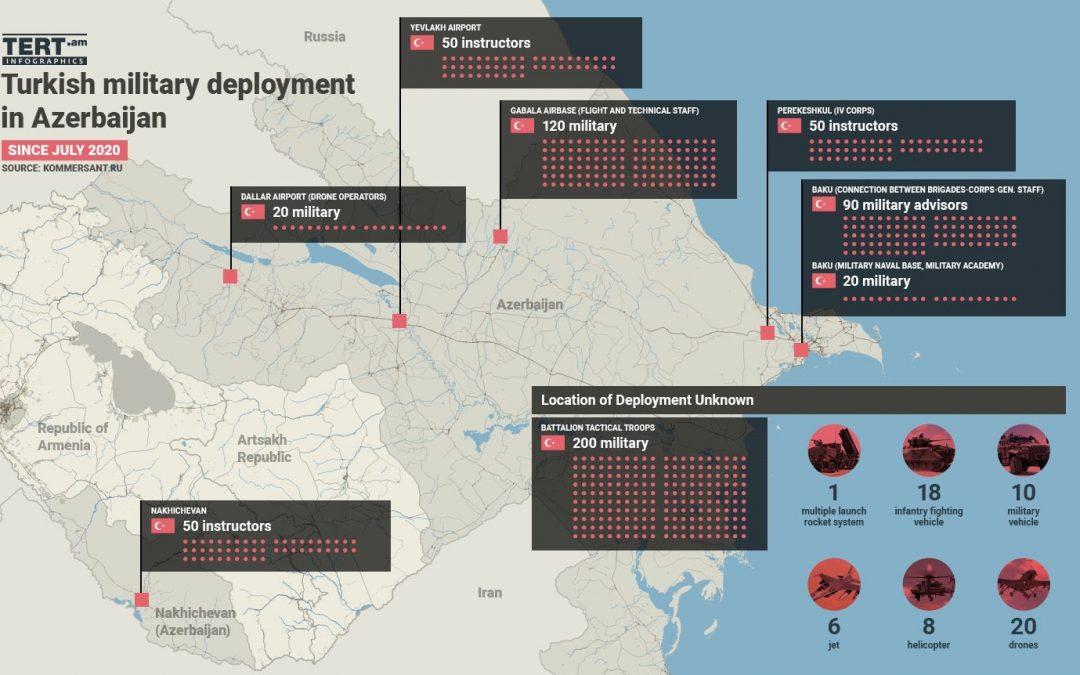 Ankara si připravuje půdu k trvalé vojenské přítomnosti na Kavkaze