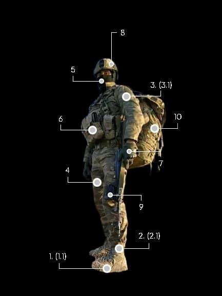 Vybavení vojáka ázerbájdžánské armády