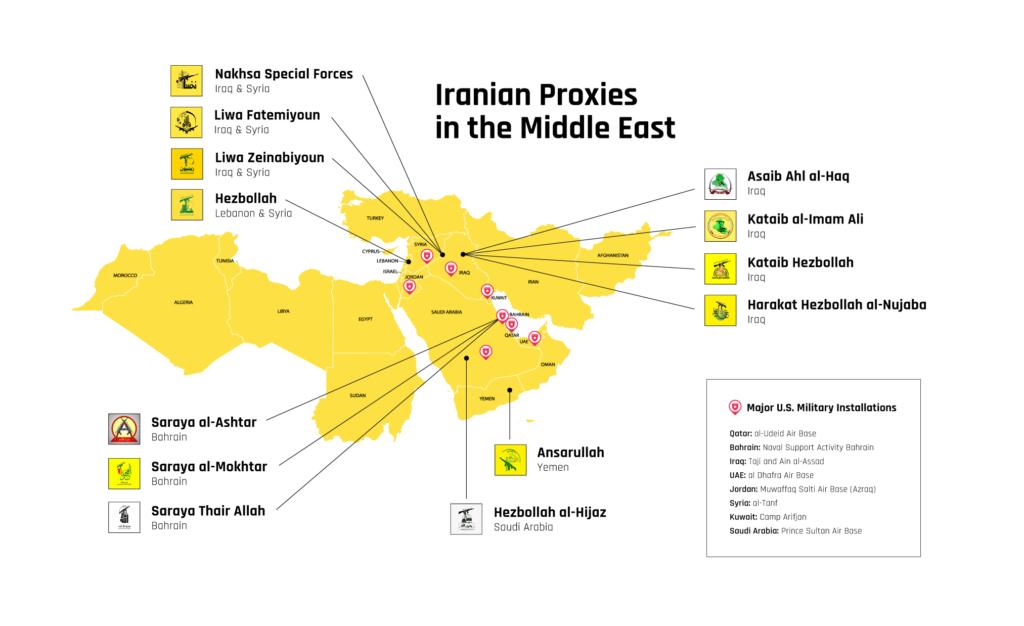 Íránské proxy na Středním východě