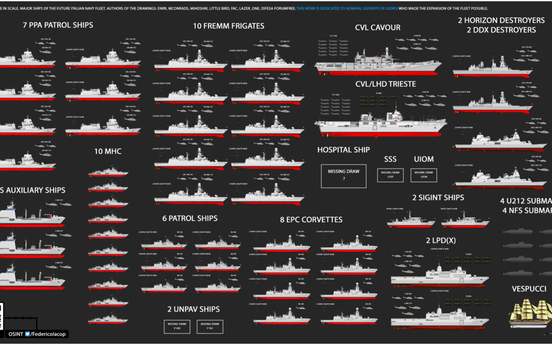 Italské námořnictvo