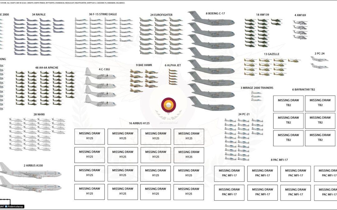 Katarské vojenské letectvo
