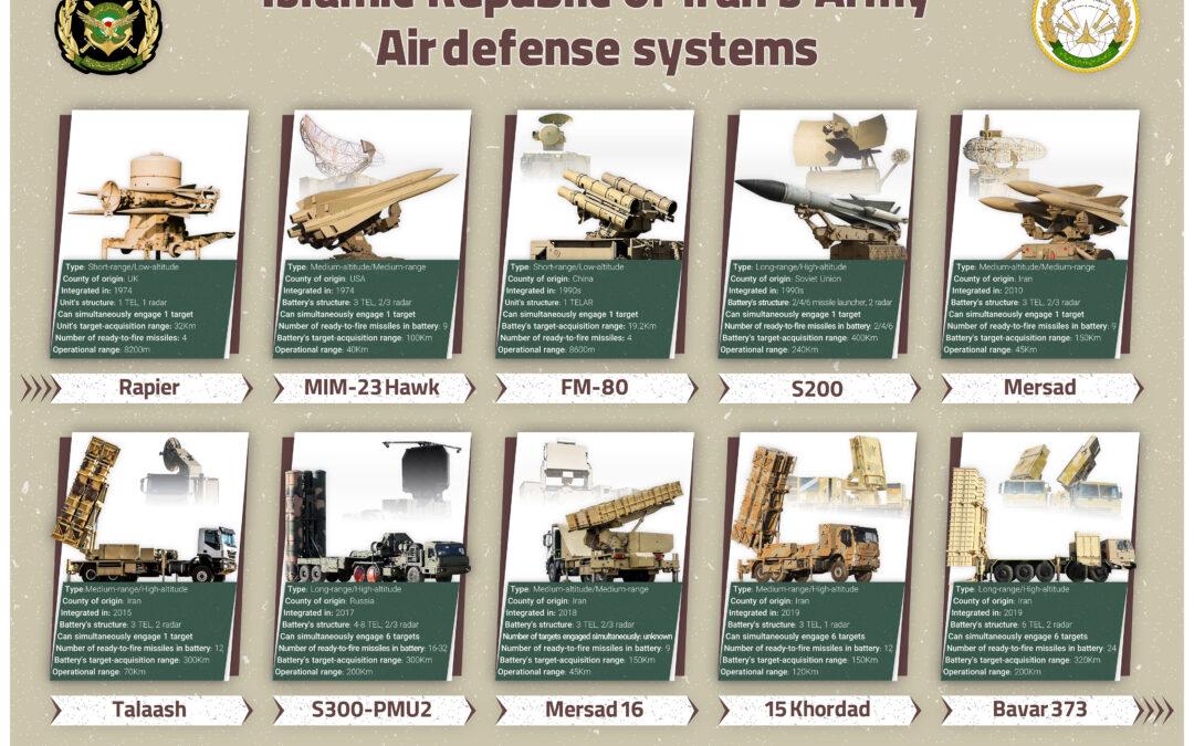 Íránské systémy PVO